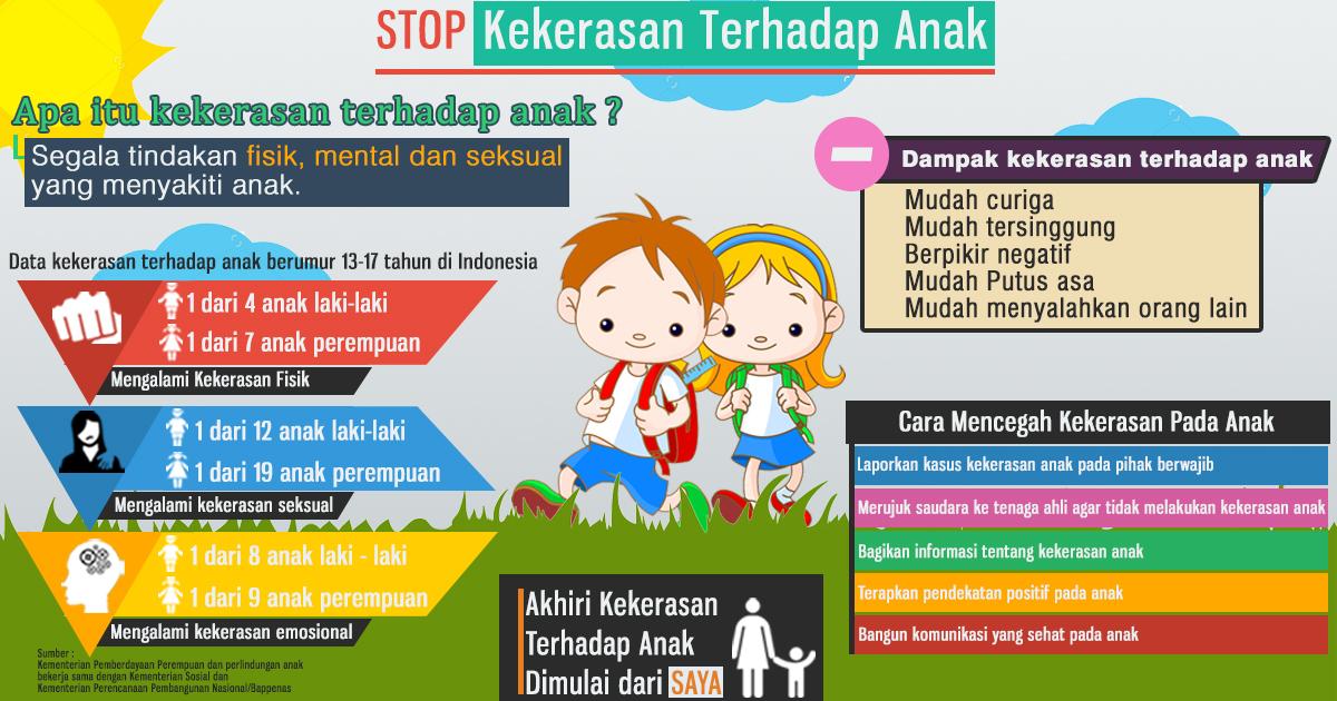 KARENA BAHAGIA ITU PILIHAN<BR>STOP KEKERASAN TERHADAP ANAK !!!